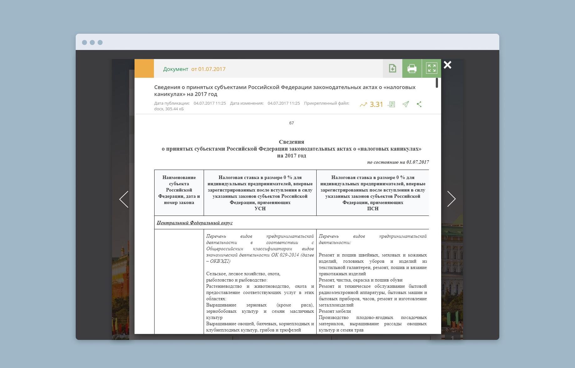 ИП на патенте налоговые каникулы